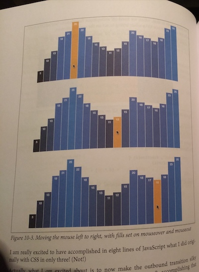 Book: Interactive Data Visualization for the Web (2017, 2nd ed